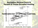 recreation services score percent of owner occupied housing
