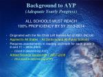background to ayp adequate yearly progress