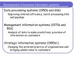 development of business information systems