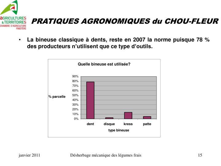 PRATIQUES AGRONOMIQUES du CHOU-FLEUR
