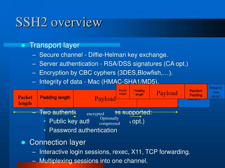 Ssh2 overview