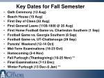 key dates for fall semester