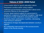 failures of 2002 2006 period