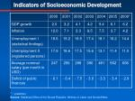 indicators of socioeconomic development