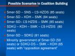 possible scenarios in coalition building