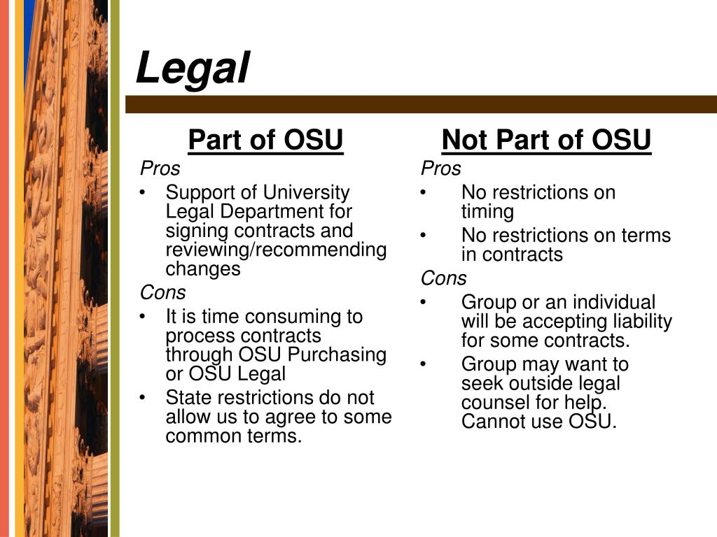 Part of OSU