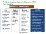 problem scoping system of systems sos functionality