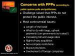 concerns with ppps according to public opinion polls and politicians