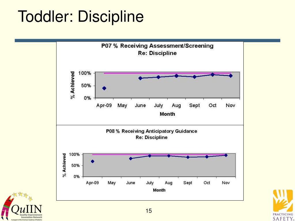 Toddler: Discipline