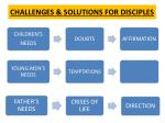 challenges solutions for disciples