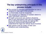 the key underpinning principals in this process include