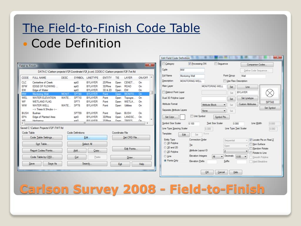 The Field-to-Finish Code Table