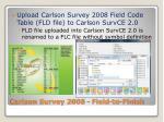carlson survey 2008 field to finish5