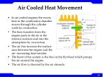 air cooled heat movement