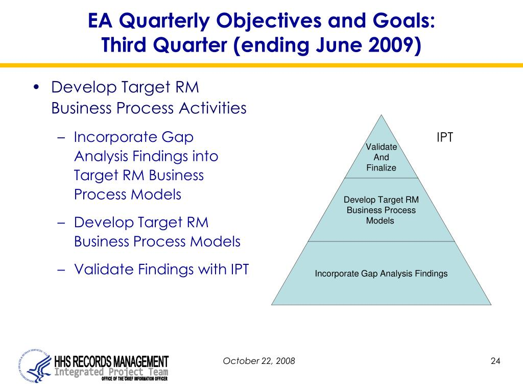 EA Quarterly Objectives and Goals: