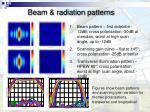beam radiation patterns