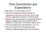 time commitment and expectations