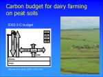 carbon budget for dairy farming on peat soils