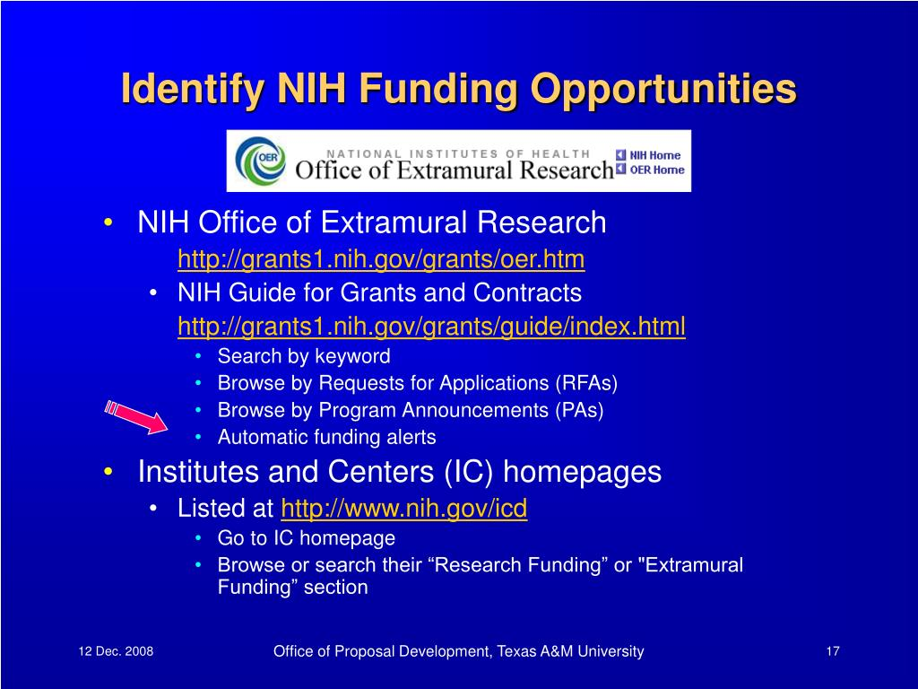 Identify NIH Funding Opportunities