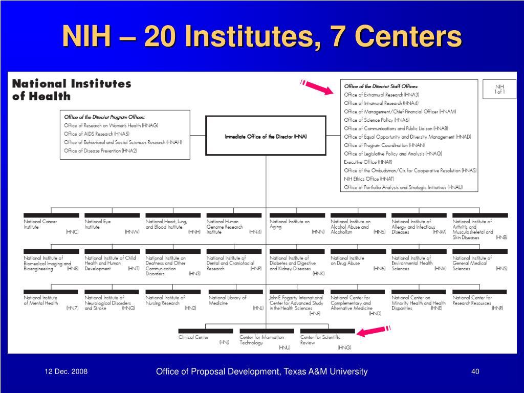 NIH – 20 Institutes, 7 Centers