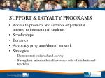 support loyalty programs