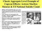 classic aggregate level example of copycat effects actress marilyn monroe us national suicide count