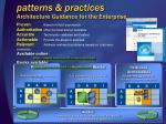 patterns practices architecture guidance for the enterprise
