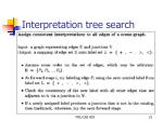 interpretation tree search