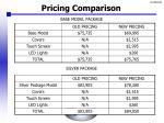 pricing comparison
