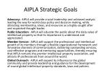 aipla strategic goals