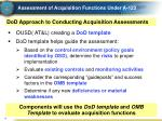 assessment of acquisition functions under a 1234