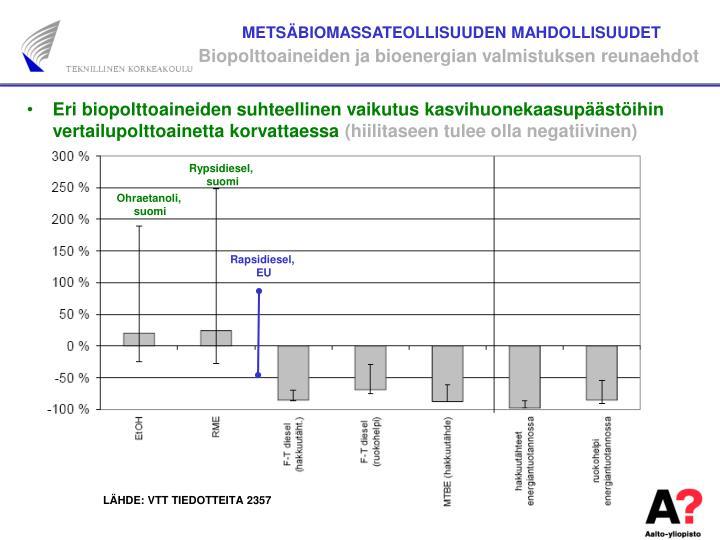 METSÄBIOMASSATEOLLISUUDEN MAHDOLLISUUDET