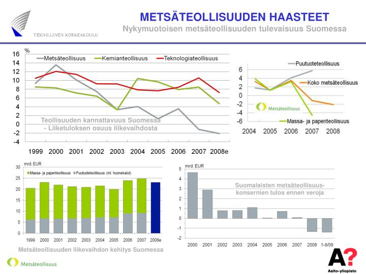 Mets teollisuuden haasteet nykymuotoisen mets teollisuuden tulevaisuus suomessa