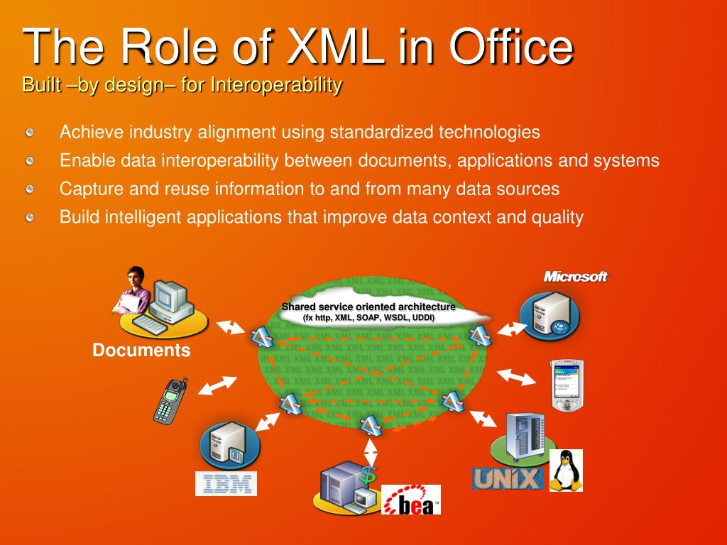 The Role of XML in Office