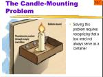 the candle mounting problem1