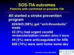 sos tia outcomes patients with confirmed or possible tia