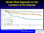 stroke risk depends on the location of the disease