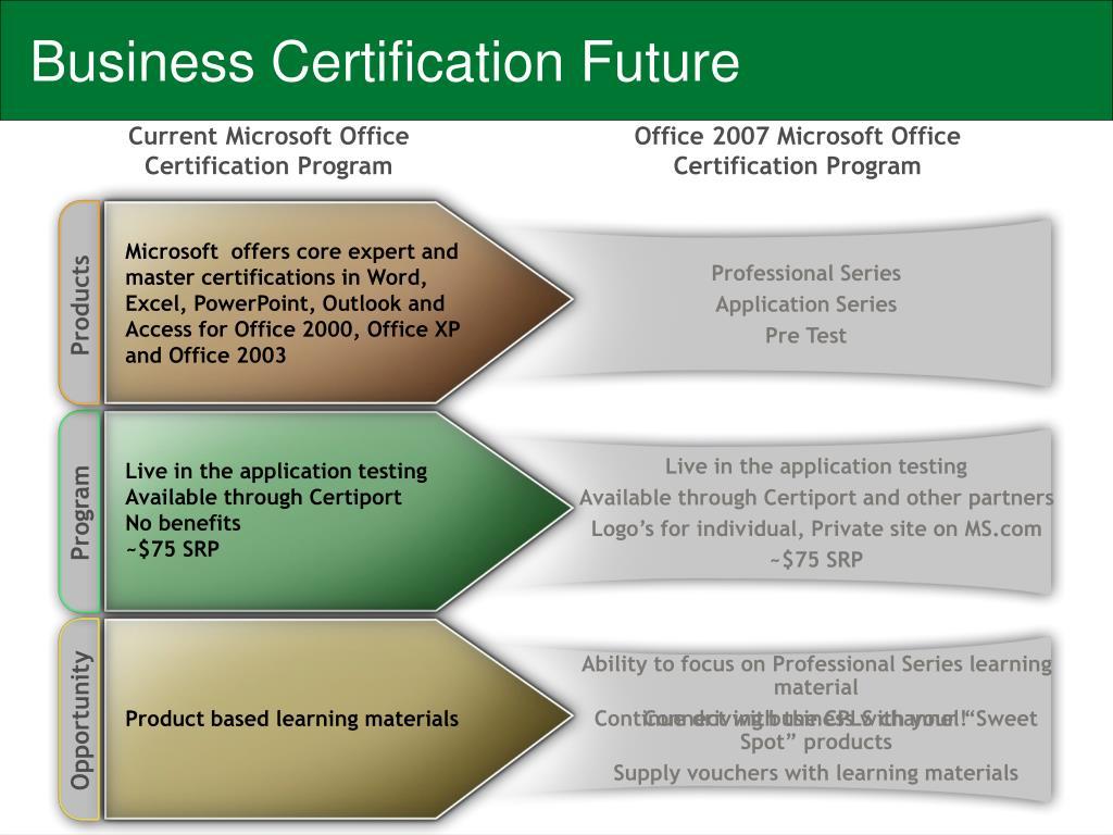 Business Certification Future
