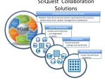 sciquest collaboration solutions