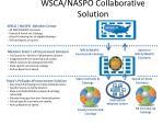 wsca naspo collaborative solution