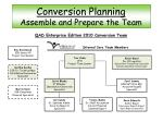 conversion planning assemble and prepare the team