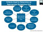 criteria used to determine an appropriate bargaining unit