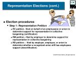 representation elections cont