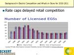background in electric competition and what s in store for 2010 20111