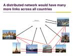 a distributed network would have many more links across all countries