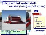 enhanced hot water drill