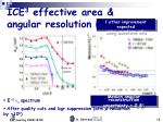 ice 3 effective area angular resolution