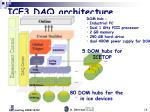 ice3 daq architecture