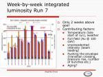 week by week integrated luminosity run 7