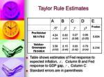 taylor rule estimates
